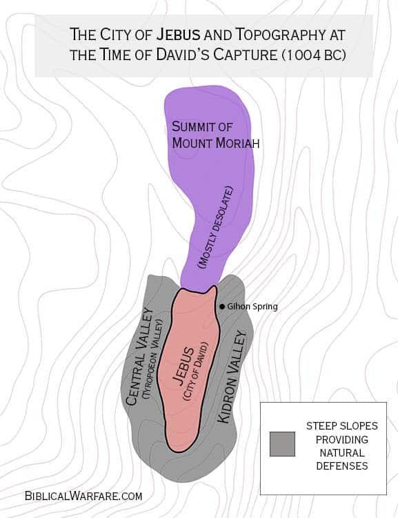Topography of Jebus (Jerusalem and City of David), at the time David Captured Jerusalem.