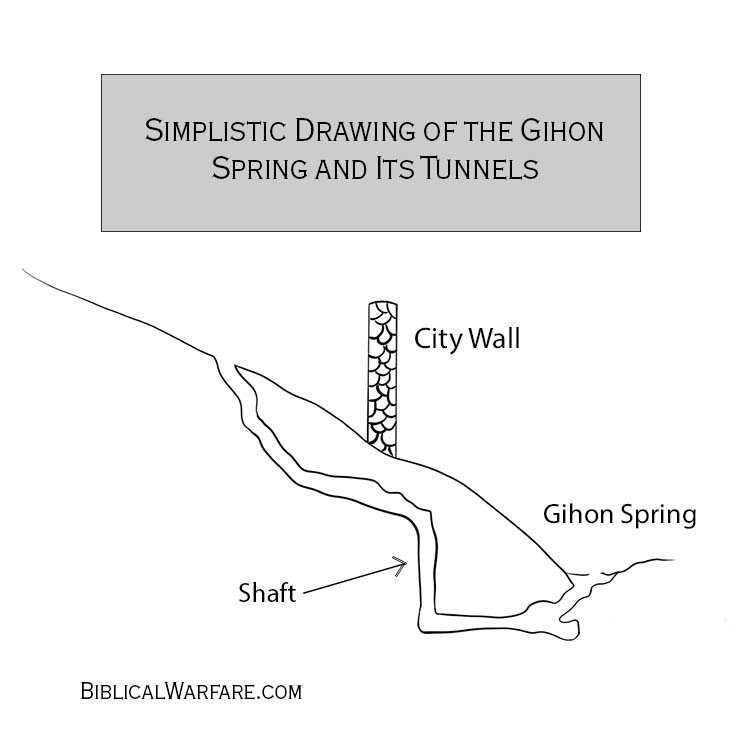 the Gihon spring and tunnels when david captured jerusalem
